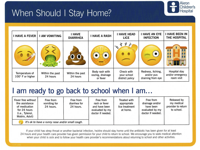 SCS | When Should Your Child Stay Home?