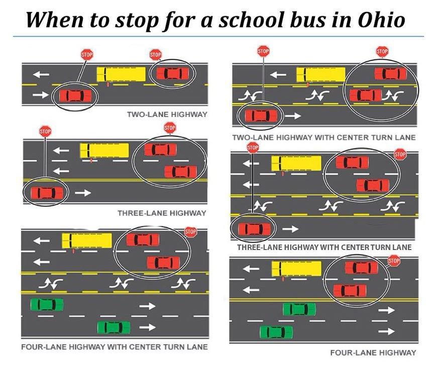 School Bus Stop Ohio
